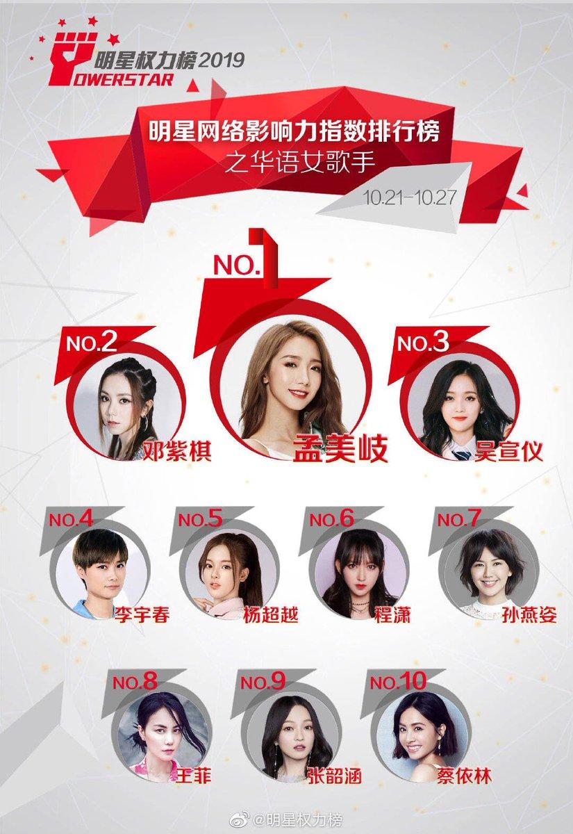 중국 여자 가수 스타 파워 랭킹